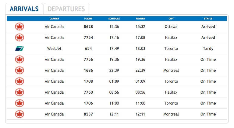 Charlottetown Airport Arrivals Table