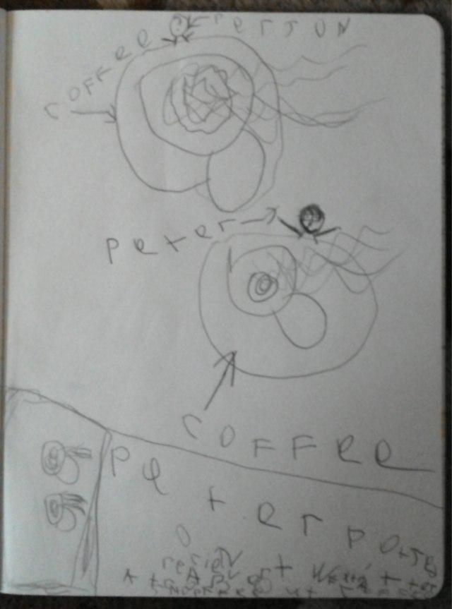 Oliver Illustrates my Blog Post