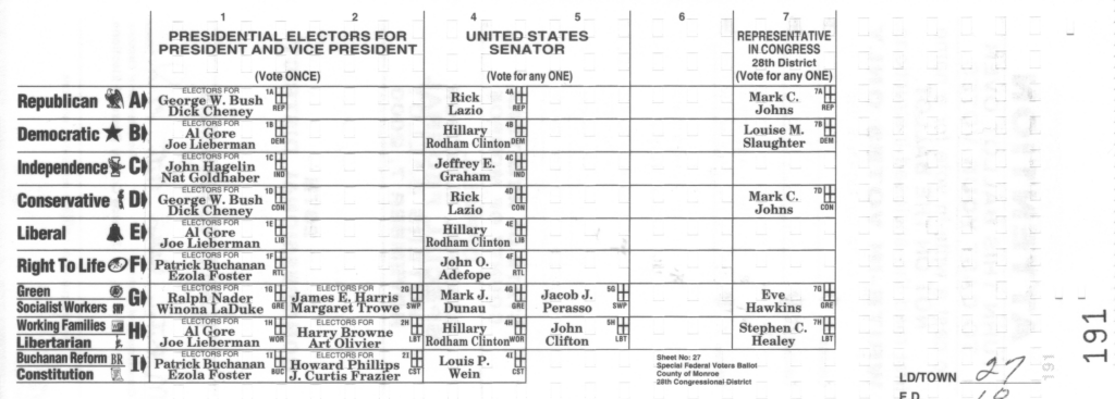 Scan of my 2000 ballot in the USA election.
