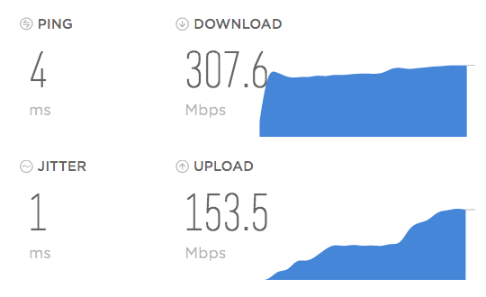 Screen Shot of Bell Speed Test on new fibre connection (Ethernet)