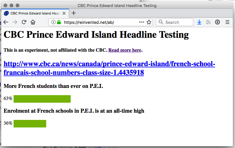 Screen shot of my CBC Headline Testing Experiment