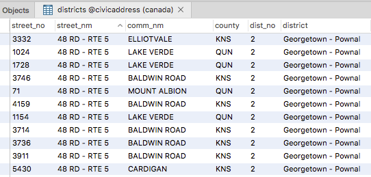 Screen shot (detail) of electoral districts table