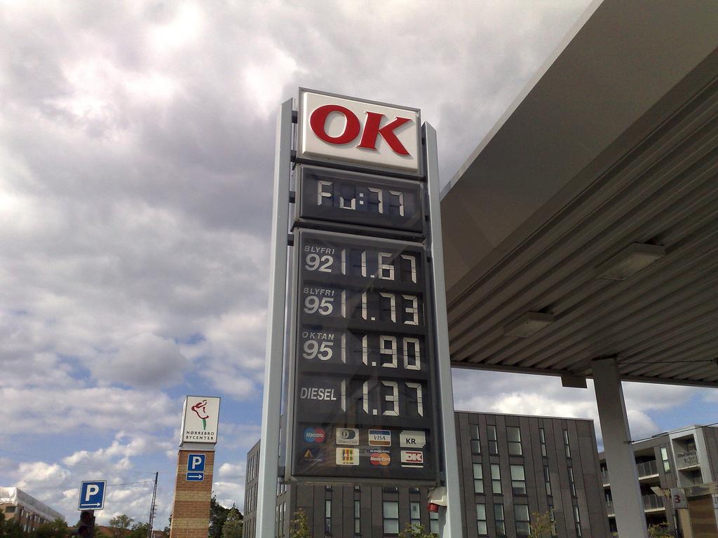 Gasoline Prices in Copenhagen