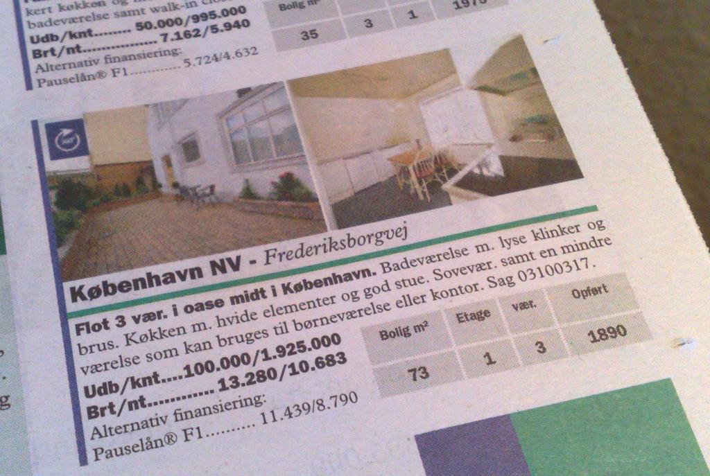 Copenhagen Apartment Ad