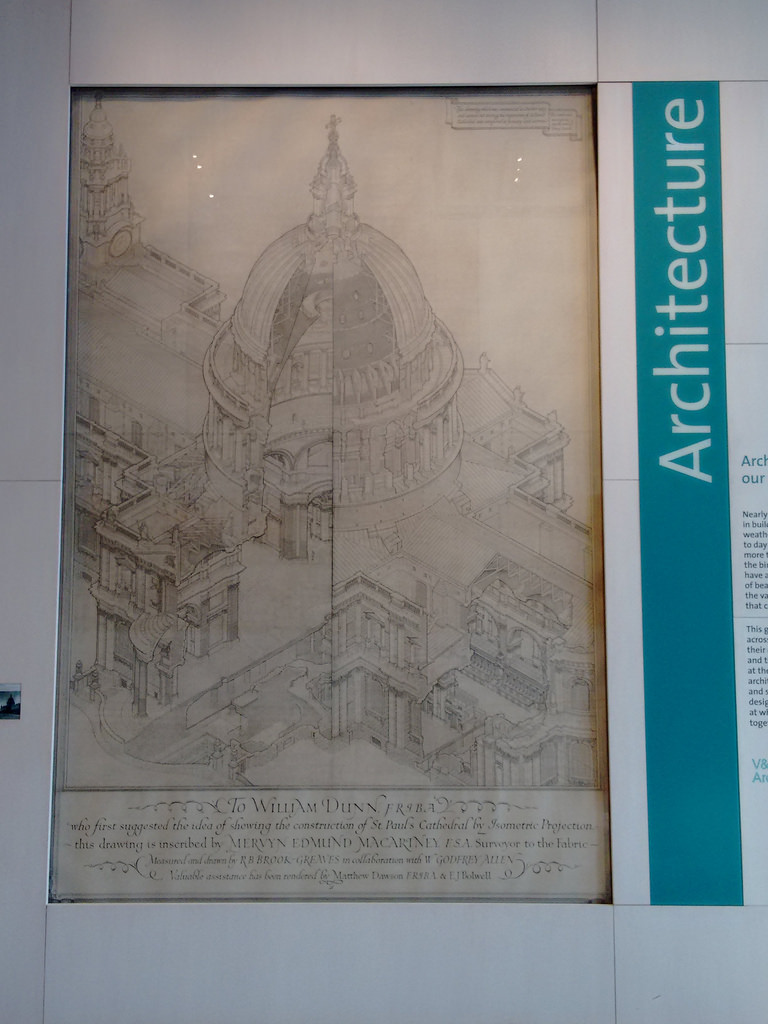 V&A Diagram of St. Paul's