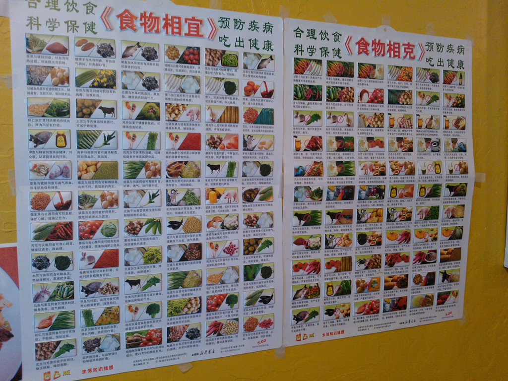 Food Chart at Beijing Restaurant