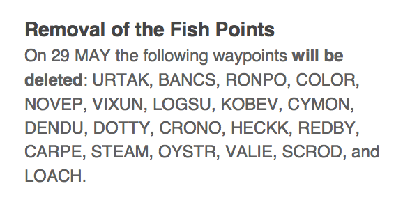 Fish Points