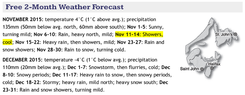 Weather Forecast Snippet from The Old Farmer's Almanac for November 2015 for Charlottetown