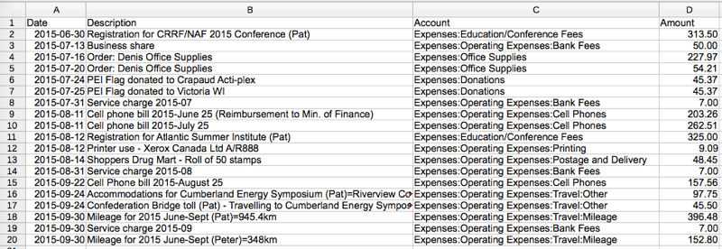 Office of the Third Party Expenses, Reformatted