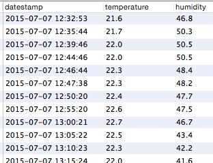 dht22 node red on raspberry pi humidity and temperature logging rh ruk ca