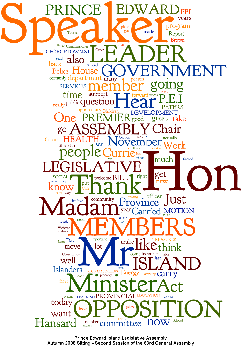 The Autumn 2008 Sitting of the Prince Edward Island Legislative Assembly in a Wordle