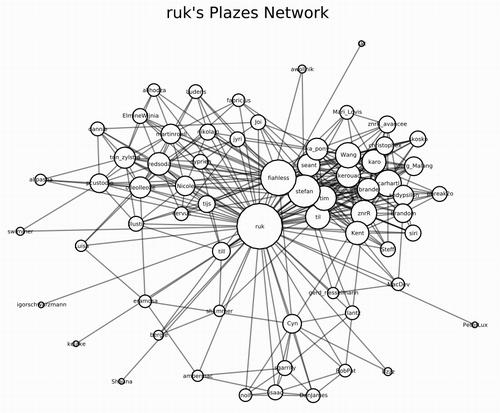 My Plazes Friends Network