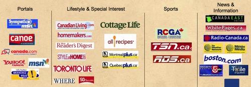 Tourism PEI Marketing Plan slide detail