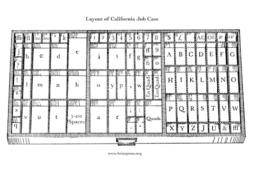 California Job Case Layout (from briarpress.org)