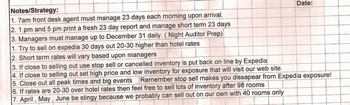 Notes on Hotel Yield Management