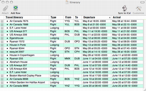My Itinerary in OmniOutliner Pro