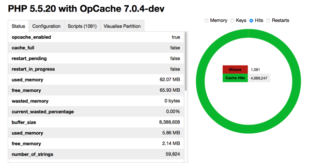 PHP OpCache