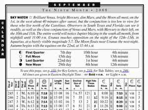 Page from the 2008 Old Farmer's Almanac