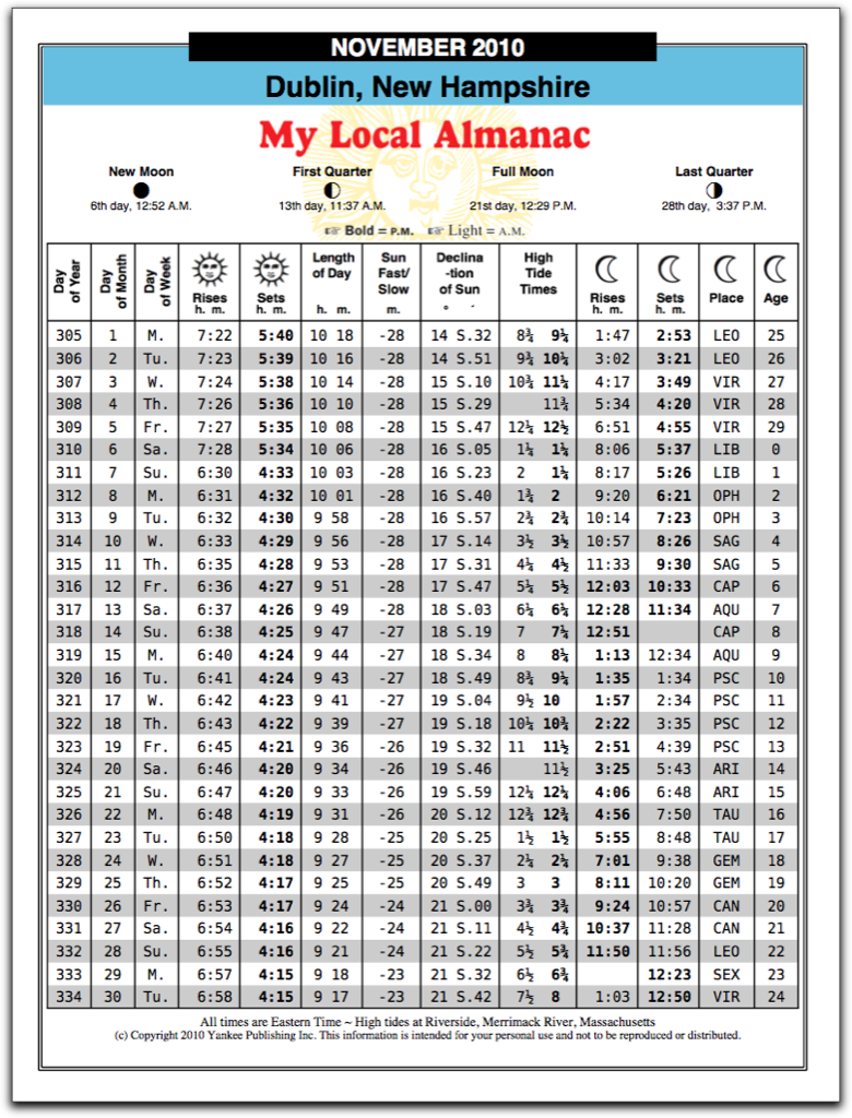 A sample page from My Local Almanac