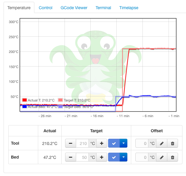 Photo of the OctoPrint Temperature tab.