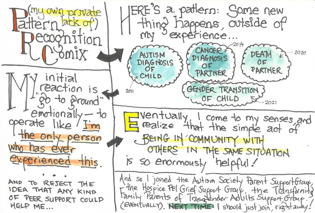 Pattern Recognition Comix
