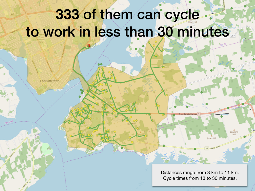 333 of them can cycle  to work in less than 30 minutes
