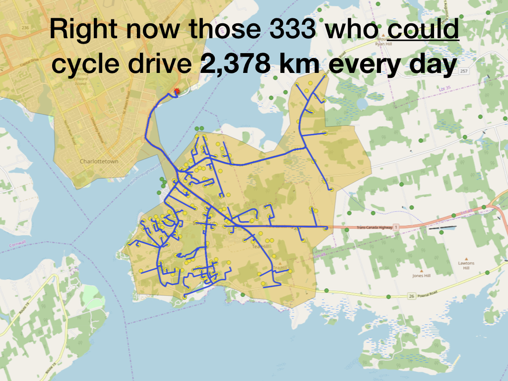 Right now those 333 who could cycle drive 2,378 km every day