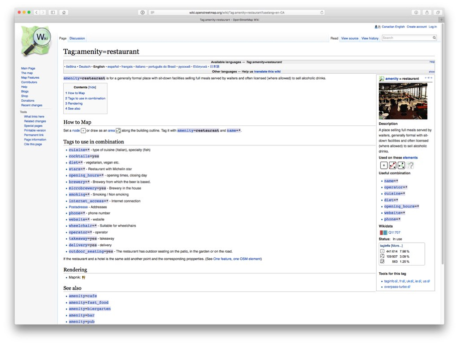OpenStreetMap Wiki Page Example