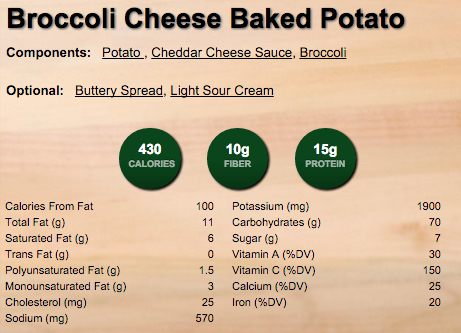 Broccoli Cheese Baked Potato Nutrition Information from Wendy's