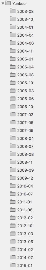 Yankee Publishing Trip Email Folders