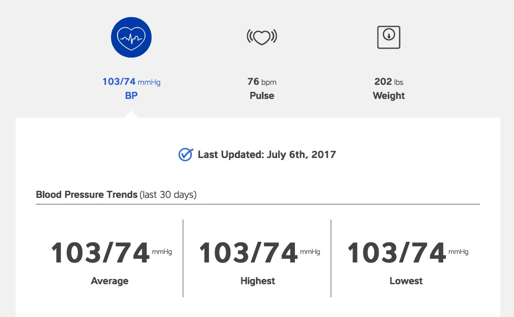 Website display of Wellness Station results