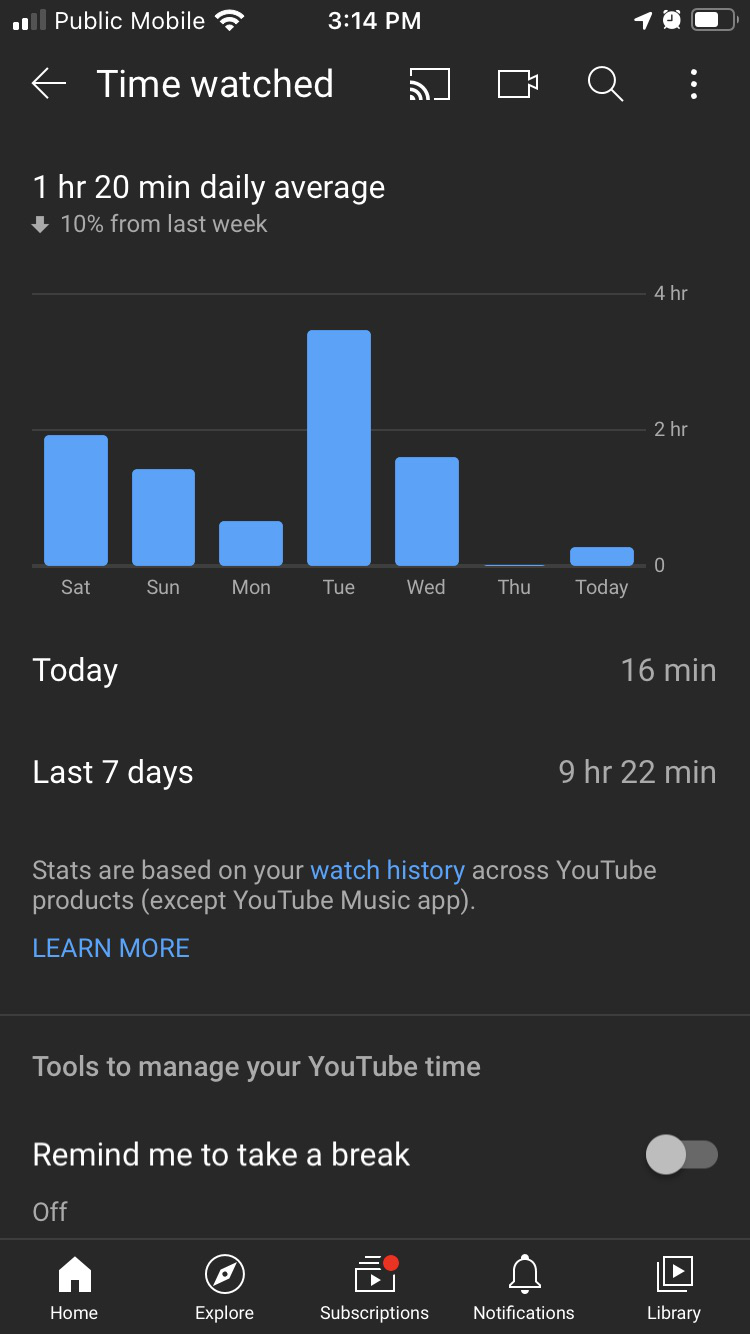 Screen shot from my iPhone showing the daily YouTube video time watched and the total for the last week